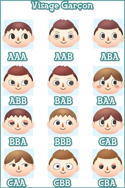 [Guide] Les visages, les coupes, les couleurs et les yeux 31609510