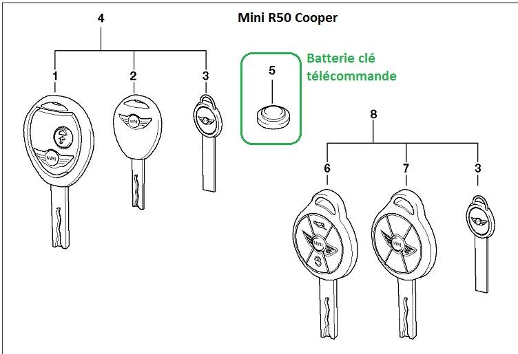 mini cooper r50 an 2002 probleme centralisation et. Black Bedroom Furniture Sets. Home Design Ideas