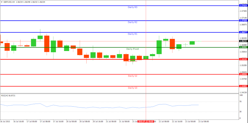 Technical Analysis and Signals Gbpusd11