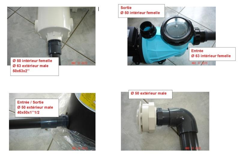 Hydraulicité Raccor10