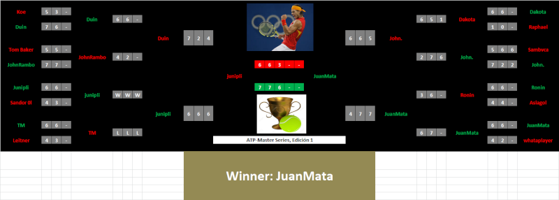 ATP-Master Series Atp29