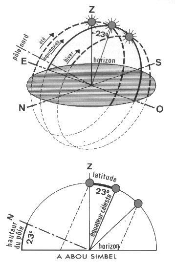 """Les cartes en bâtonnets, ou """"stick charts"""" des Iles Marshall (devinette dédiée à Northman) Latitu10"""