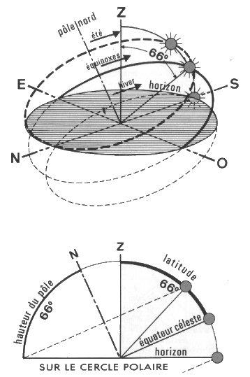 """Les cartes en bâtonnets, ou """"stick charts"""" des Iles Marshall (devinette dédiée à Northman) Latitu11"""