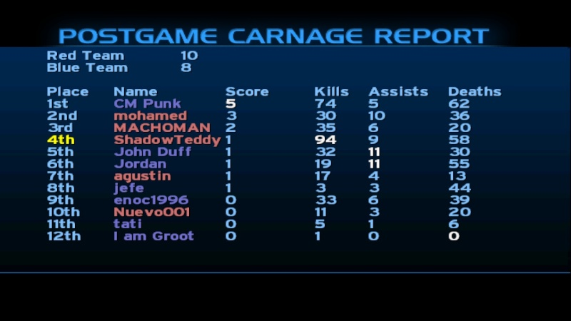 Good Game on Halo CE Haloce15
