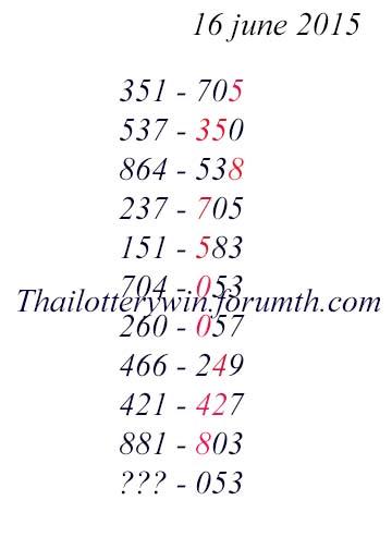 16.6.2015 free tips 16_jun11