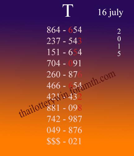 Tips For 16 july 2015 Thailo15
