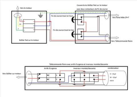 Super Comment cabler le récepteur d'une télécommande sur un treuil CT-46