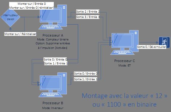 """[Intermédiaire] Tombeaux (DA): programmes simples à avancés à l'aide de l'objet """"Processeur"""" Image013"""