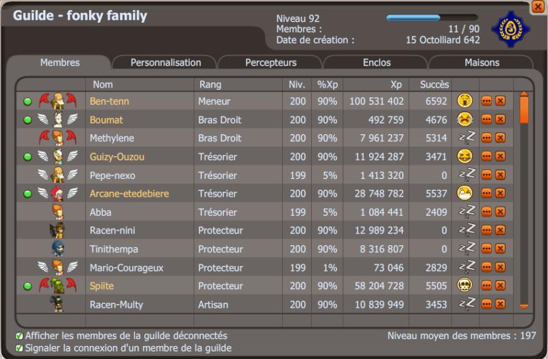 Présentation de la guilde fonky family: Guilde16