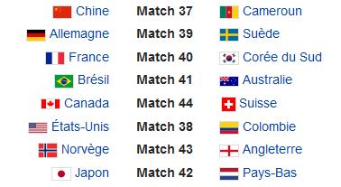 Coupe du monde de foot féminin 2015 Foot2011