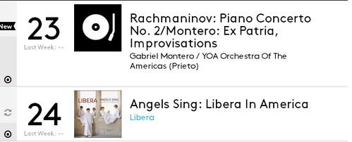 "[CD/DVD] ""Angels Sing - Libera in America"" - Page 4 Billbo11"
