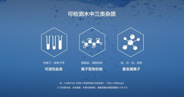 Misuratore digitale purezza acqua 8kcvrq10