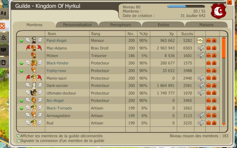 Kingdom of hyrkul [Point de votes dans un royaume] Membre11