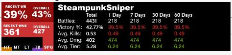 SteampunkSniper - SSGS2 Steamp11