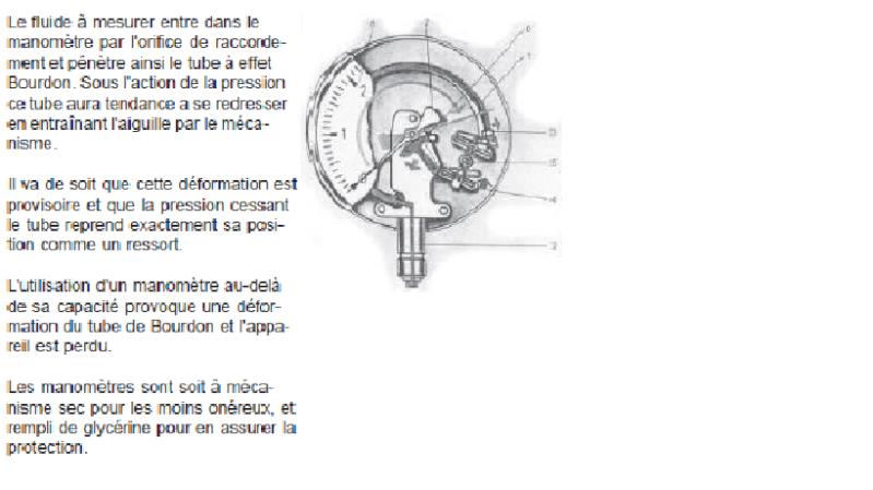 manomètre presse hydraulique bloquée  Mano_h10