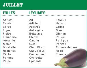 fruits & légumes de saisons - Page 6 Juille10