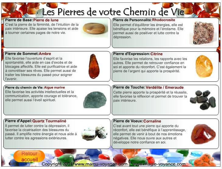 Calculer les Pierres de votre Chemin de Vie Pierre11