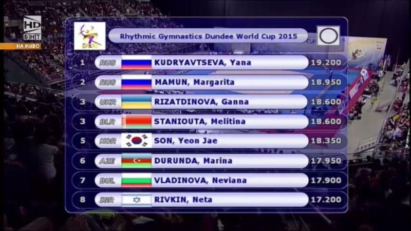 Sofia World Cup 14-15 aout et Tournois International Sofia (BUL) 12 août  - Page 3 Sans_t18