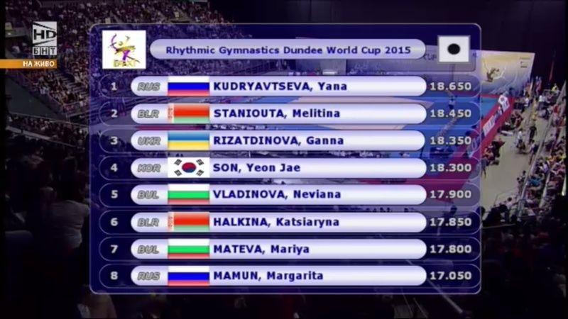 Sofia World Cup 14-15 aout et Tournois International Sofia (BUL) 12 août  - Page 3 Sans_t19