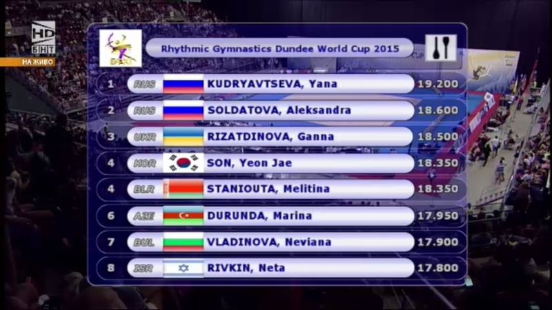 Sofia World Cup 14-15 aout et Tournois International Sofia (BUL) 12 août  - Page 3 Sans_t20