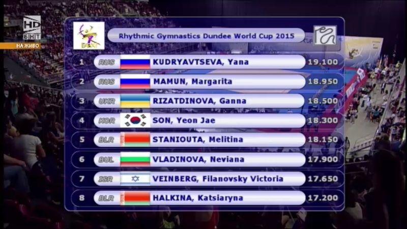 Sofia World Cup 14-15 aout et Tournois International Sofia (BUL) 12 août  - Page 3 Sans_t21