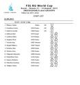 Kazan World Cup (Russie) 21-23 août 2015 - Page 2 11902410
