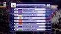 Sofia World Cup 14-15 aout et Tournois International Sofia (BUL) 12 août  - Page 2 Sans_t12