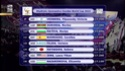 Sofia World Cup 14-15 aout et Tournois International Sofia (BUL) 12 août  - Page 2 Sans_t13