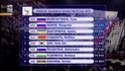 Sofia World Cup 14-15 aout et Tournois International Sofia (BUL) 12 août  - Page 2 Sans_t14