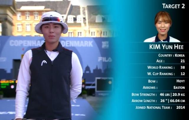 Carton plein pour la Corée aux championnat du monde de tir à l'arc Kimyun10
