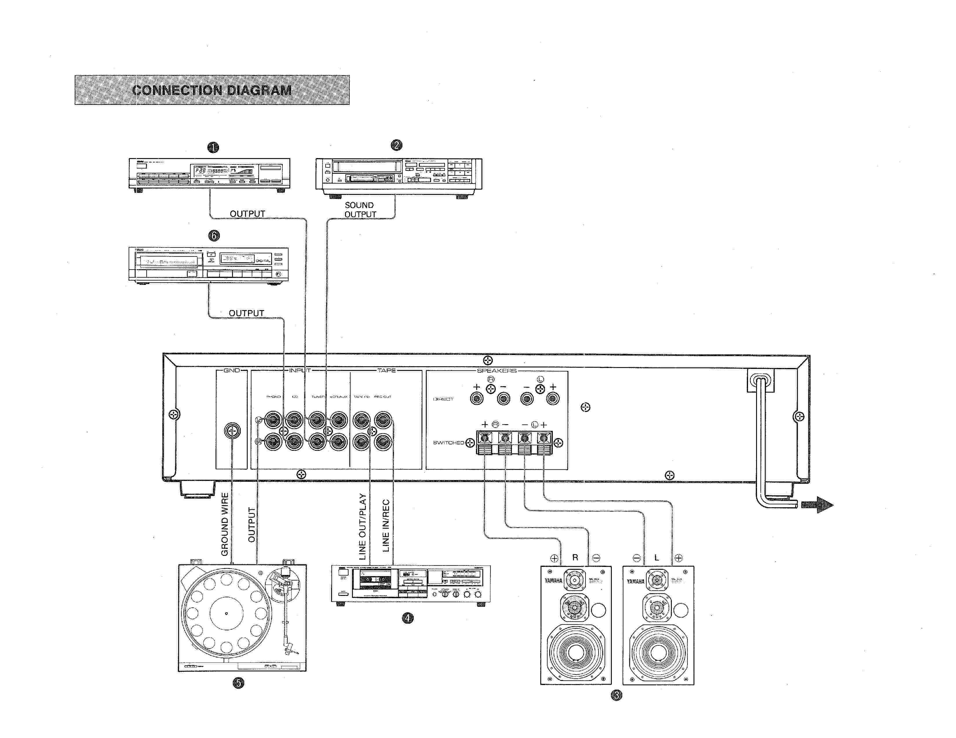 Collegare casse amplificate a un amplificatore Ax-33011