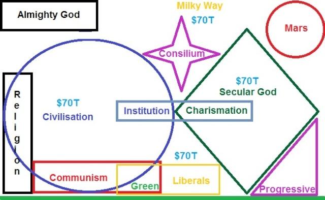 universal paradigm 20up210