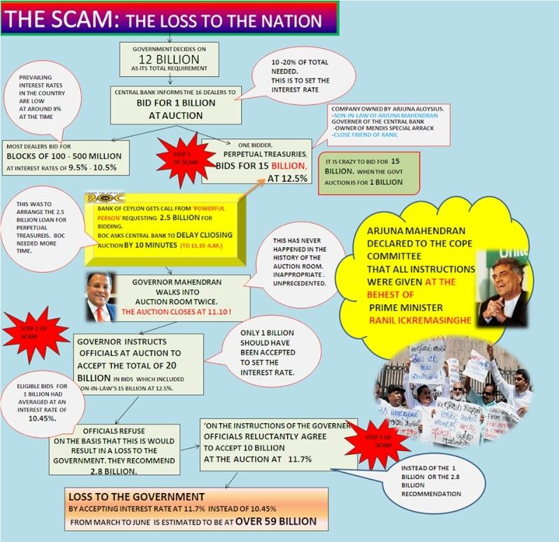 Topics tagged under srilanka on FINANCIAL CHRONICLE™ - Page 4 10404410
