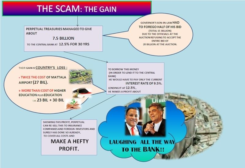 Topics tagged under srilanka on FINANCIAL CHRONICLE™ - Page 4 11692710