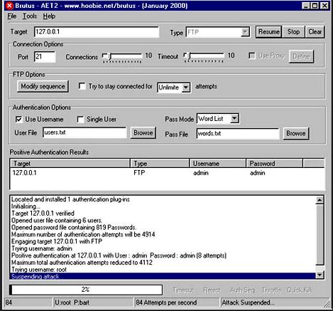 logiciel brutus force