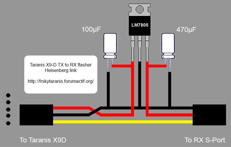 [TUTO] Flasher des modules externes S-Port avec la radio Cordon11