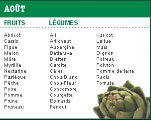 fruits & légumes de saisons - Page 6 Aoyt10