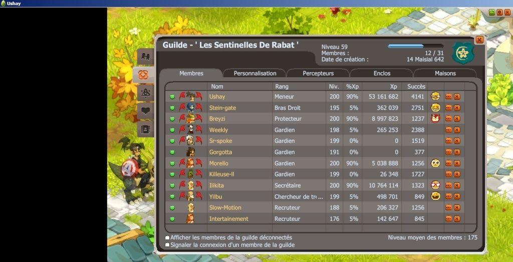 condidatures de la guilde les sentinelles de rabat Guilde12