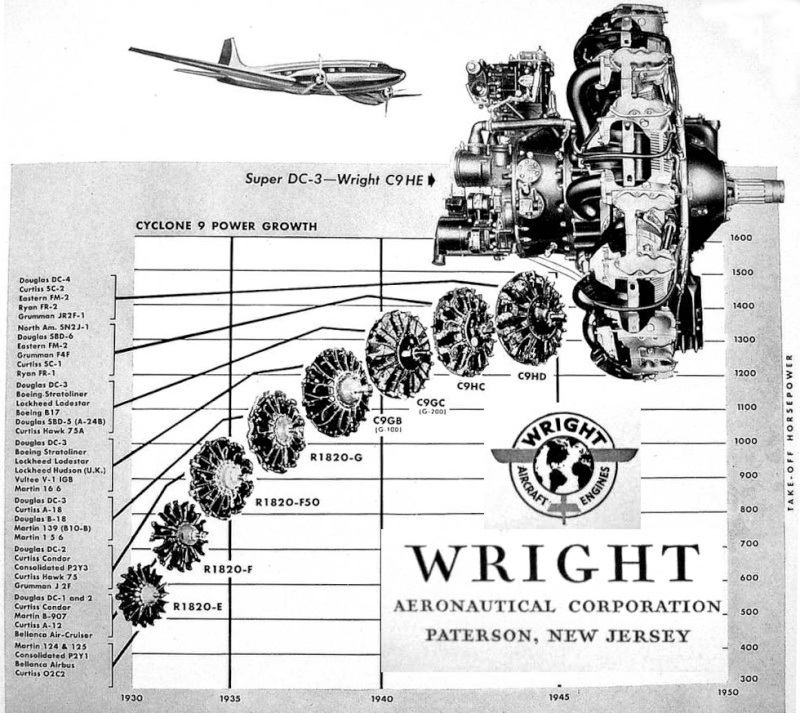 [Aéronavale divers] Où sont passés nos hélicos HSS1 ? - Page 11 Wright10