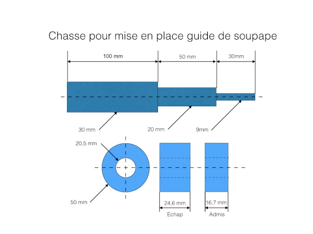 CHANGEMENT DES GUIDE-SOUPAPES Chasse18