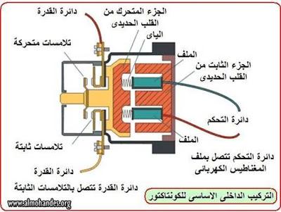 La Langue Arabe victime de prematurité ou mutilation? Arabe_12