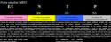 Test : ipersonic.fr + Test MBTI officiel stade 1 - Gratuit Screen10