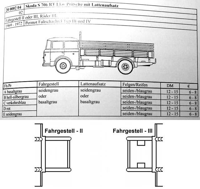 Skoda 706 Modelle  - Seite 3 S_22516
