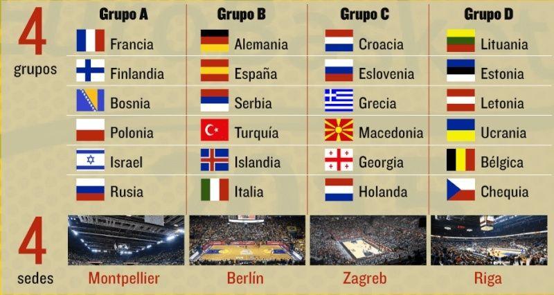 5-20 Septiembre - Eurobasket masculino Euroba10