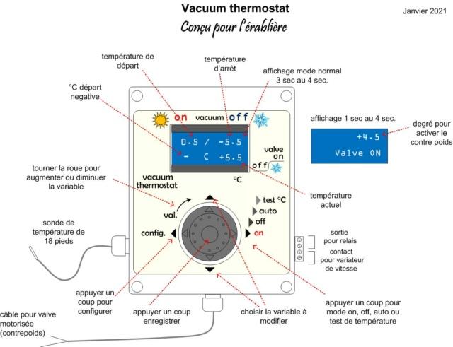 baisse de pression automatique pour érablière / thermostat Foncti10