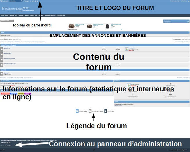 [Tuto] Partie 1 Découverte d'un forum,  Le forum P1_for11