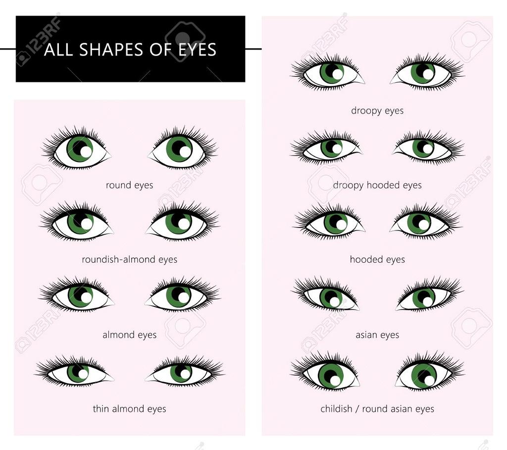 Petite aide pour la forme de vos yeux Aide_y10