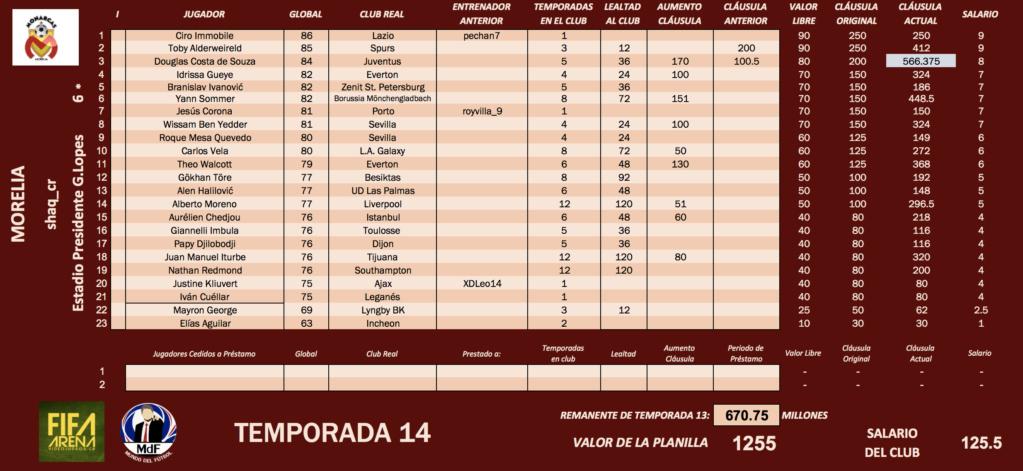 Oficina Club Sport Moreliano Screen11