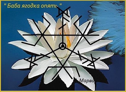 "Эл. газета ""Вестник Мира Рун"" 1142"