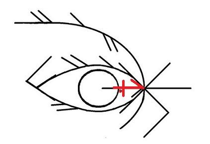 """Став """" Защита Лечение Глаз - 1, 2 """" Автор Tanis Ea_s1110"""
